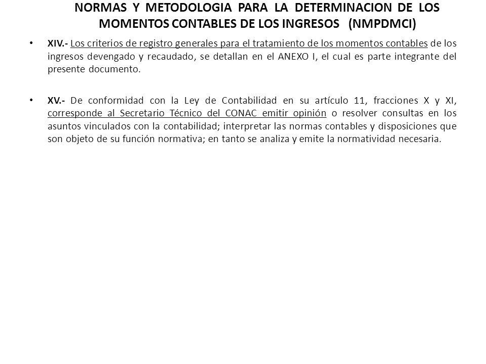 INGRESOS DEVENGADORECAUDADO IMPUESTOSDETERMINABLEA LA EMISION DEL DOCUMENTO DE COBRO AL MOMENTO DE PERCEPCION DEL RECURSO IMPUESTOSAUTODETERMINABLEAL MOMENTO DE PERCEPCION DEL RECURSO DEVOLUCION AL MOMENTO DE PERCPECION DEL RECURSO AL MOMENTO DE EFECTUAR LA DEVOLUCION COMPENSACIONDETERMINABLEA LA EMISION DEL DOCUMENTO DE COBRO AL MOMENTO DE PERCPECION DEL RECURSO CUOTAS Y APORTACIONES DE SEGURIDAD SOCIAL DETERMINABLEA LA EMISION DEL DOCUMENTO DE COBRO AL MOMENTO DE PERCEPCION DEL RECURSO CUOTAS Y APORTACIONES DE SEGURIDAD SOCIAL AUTODETERMINABLEAL MOMENTO DE PERCEPCION DEL RECURSO CONTRIBUCIONES DE MEJORAS DETERMINABLEA LA EMISION DEL DOCUMENTO DE COBRO AL MONENTO DE PERCECPION DEL RECURSO CONTROBUCION DE MEJORASAUTODETERMINABLEA LA EMISION DEL DOCUMENTO DE COBRO AL MOMENTO DE PERCECPION DEL RECURSO DERECHOSDETERMINABLEA LA EMISION DEL DOCUMENTO DE COBRO AL MOMENTO DE PERCEPCION DEL RECURSO DERECHOSAUTODETERMINABLEAL MOMENTO DE PERCECPION DEL RECURSO PRODUCTOSDETERMINABLEA LA EMISION DEL DOCUMENTO DE COBRO AL MOMENTO DE PERCEPCION DEL RECURSO PRODUCTOSAUTODETERMINABLEAL MOMENTO DE PERCEPCION DEL RECURSO NORMAS Y METODOLOGIA PARA LA DETERMINACION DE LOS MOMENTOS CONTABLES DE LOS INGRESOS (NMPDMCI)