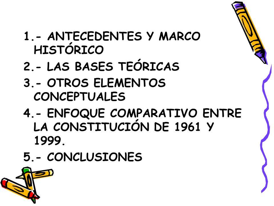 1.- ANTECEDENTES Y MARCO HISTÓRICO 2.- LAS BASES TEÓRICAS 3.- OTROS ELEMENTOS CONCEPTUALES 4.- ENFOQUE COMPARATIVO ENTRE LA CONSTITUCIÓN DE 1961 Y 1999.