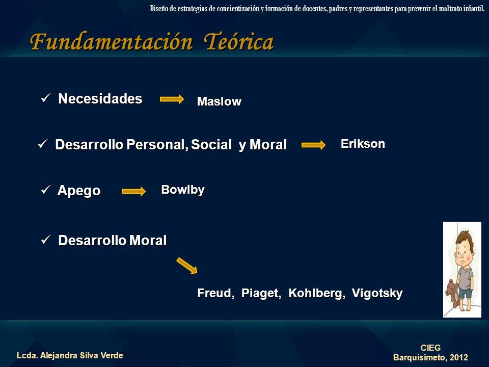Fundamentación Teórica Lcda.