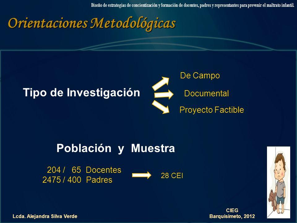 Fundamentación Legal Lcda. Alejandra Silva Verde Diseño de estrategias de concientización y formación de docentes, padres y representantes para preven