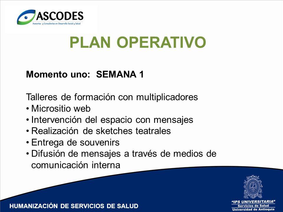 PLAN OPERATIVO Momento uno: SEMANA 1 Talleres de formación con multiplicadores Micrositio web Intervención del espacio con mensajes Realización de ske