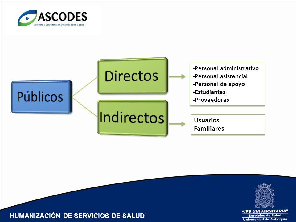 Usuarios Familiares Usuarios Familiares -Personal administrativo -Personal asistencial -Personal de apoyo -Estudiantes -Proveedores -Personal administ