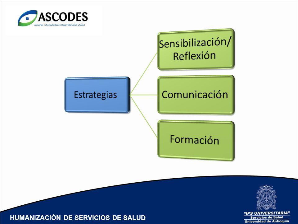 HUMANIZACIÓN DE SERVICIOS DE SALUD FORMACIÓN 1.Módulo 1: Formación de formadores.