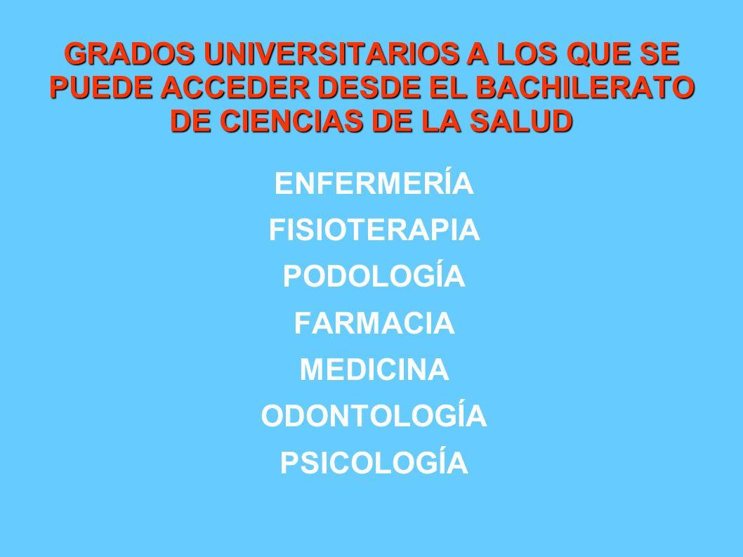 GRADOS UNIVERSITARIOS A LOS QUE SE PUEDE ACCEDER DESDE EL BACHILERATO DE CIENCIAS DE LA SALUD ENFERMERÍA FISIOTERAPIA PODOLOGÍA FARMACIA MEDICINA ODON