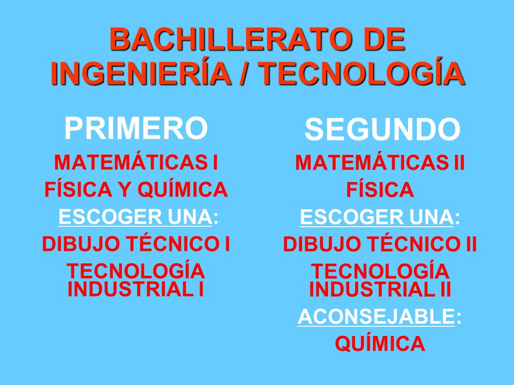 BACHILLERATO DE INGENIERÍA / TECNOLOGÍA PRIMERO MATEMÁTICAS I FÍSICA Y QUÍMICA ESCOGER UNA: DIBUJO TÉCNICO I TECNOLOGÍA INDUSTRIAL I SEGUNDO MATEMÁTIC