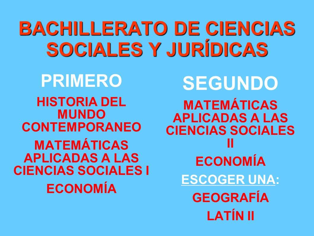 BACHILLERATO DE CIENCIAS SOCIALES Y JURÍDICAS PRIMERO HISTORIA DEL MUNDO CONTEMPORANEO MATEMÁTICAS APLICADAS A LAS CIENCIAS SOCIALES I ECONOMÍA SEGUND
