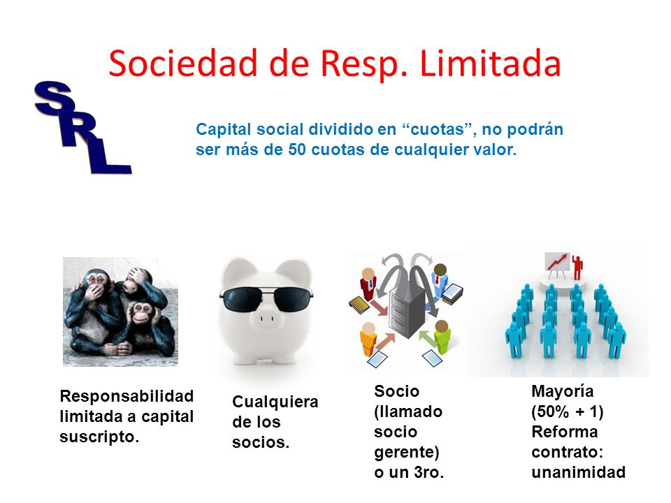 Sociedad de Resp. Limitada Responsabilidad limitada a capital suscripto. Cualquiera de los socios. Socio (llamado socio gerente) o un 3ro. Mayoría (50