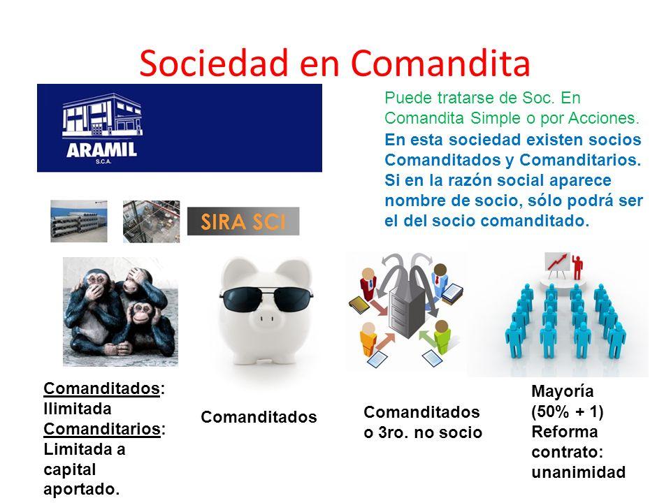 Sociedad Anónima El capital está dividido en acciones.