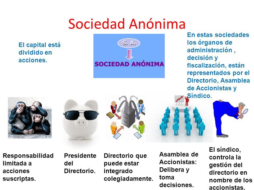 Sociedad Anónima El capital está dividido en acciones. Responsabilidad limitada a acciones suscriptas. Presidente del Directorio. Directorio que puede