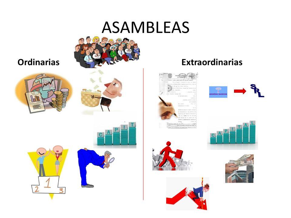 ASAMBLEAS OrdinariasExtraordinarias