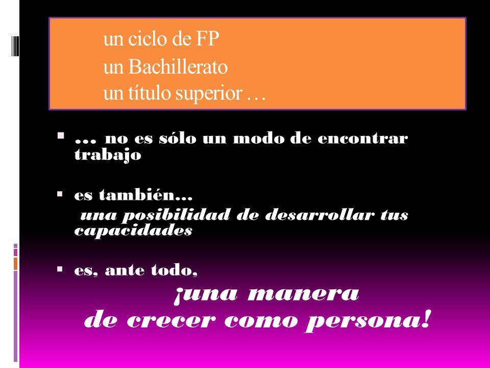 F.P. Gº Medio Bachillerato (total de matriculados en España)