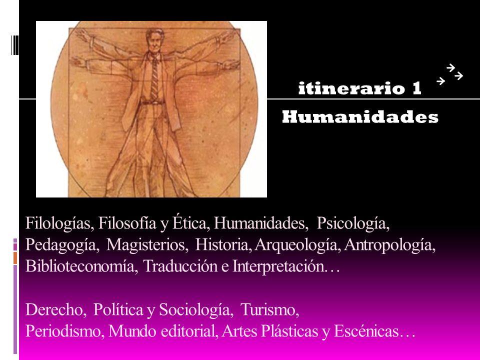 Bachillerato de HH. & CC.SS. materias de modalidad itinerario 1 Perfil SOCIO-LINGÜÍSTICO (Humanidades) itinerario 2 Perfil SOCIO-ECONÓMICO itinerario