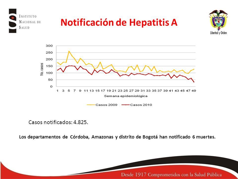Los departamentos de Córdoba, Amazonas y distrito de Bogotá han notificado 6 muertes.
