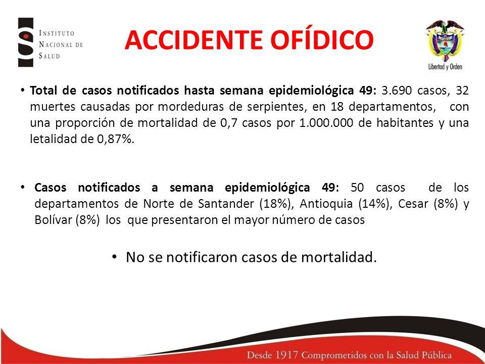 Total de casos notificados hasta semana epidemiológica 49: 3.690 casos, 32 muertes causadas por mordeduras de serpientes, en 18 departamentos, con una proporción de mortalidad de 0,7 casos por 1.000.000 de habitantes y una letalidad de 0,87%.