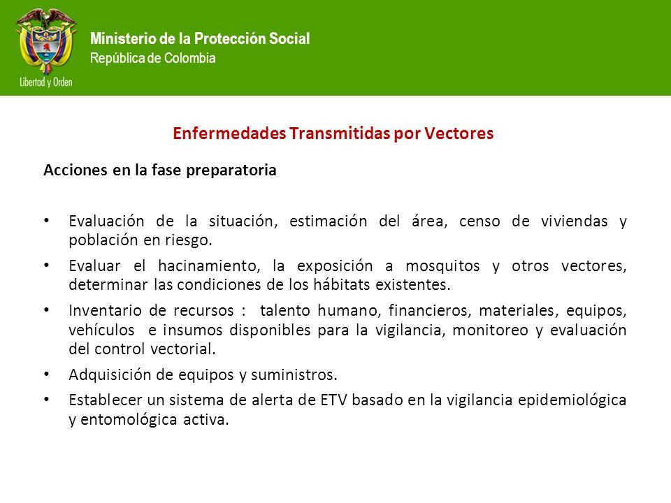 Ministerio de la Protección Social República de Colombia Acciones en la fase preparatoria Evaluación de la situación, estimación del área, censo de viviendas y población en riesgo.