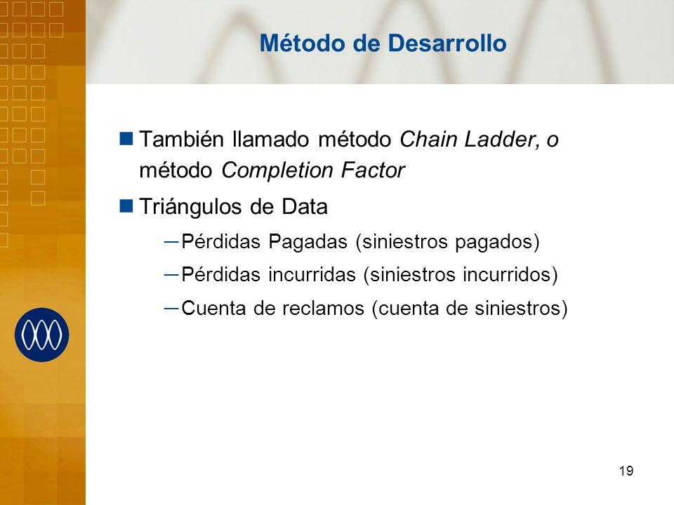 19 Método de Desarrollo También llamado método Chain Ladder, o método Completion Factor Triángulos de Data Pérdidas Pagadas (siniestros pagados) Pérdi