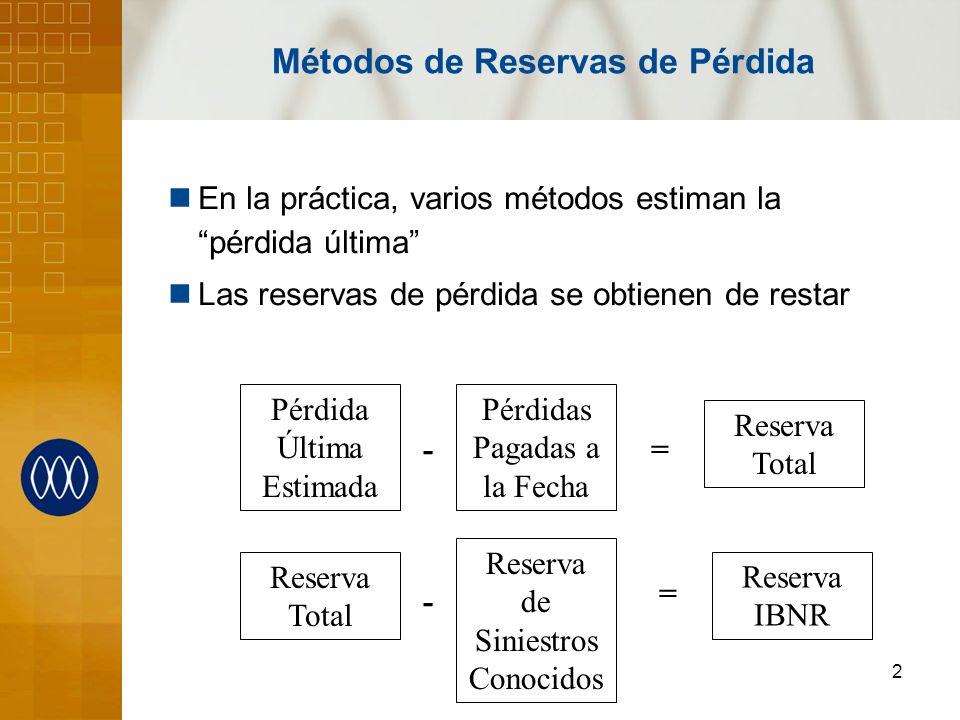 2 Métodos de Reservas de Pérdida En la práctica, varios métodos estiman la pérdida última Las reservas de pérdida se obtienen de restar Pérdida Última
