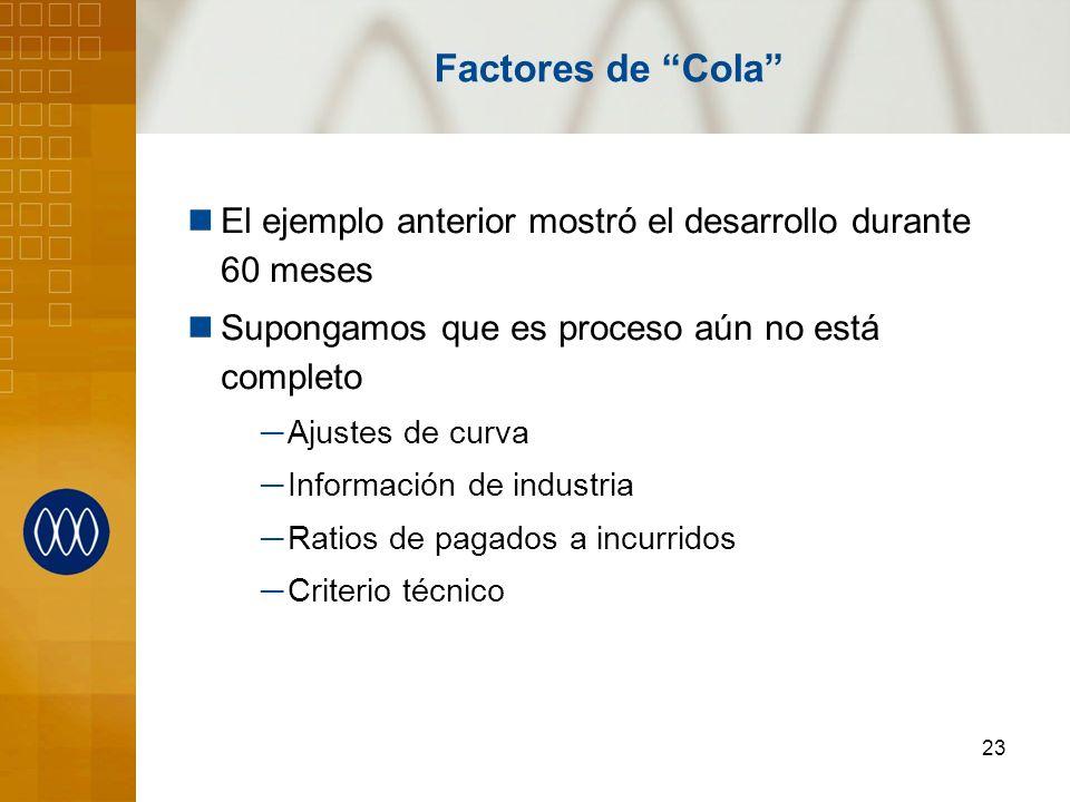 23 Factores de Cola El ejemplo anterior mostró el desarrollo durante 60 meses Supongamos que es proceso aún no está completo Ajustes de curva Informac