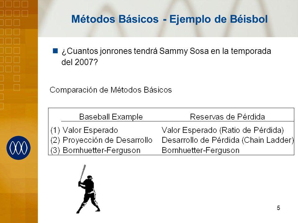 5 Métodos Básicos - Ejemplo de Béisbol ¿Cuantos jonrones tendrá Sammy Sosa en la temporada del 2007?