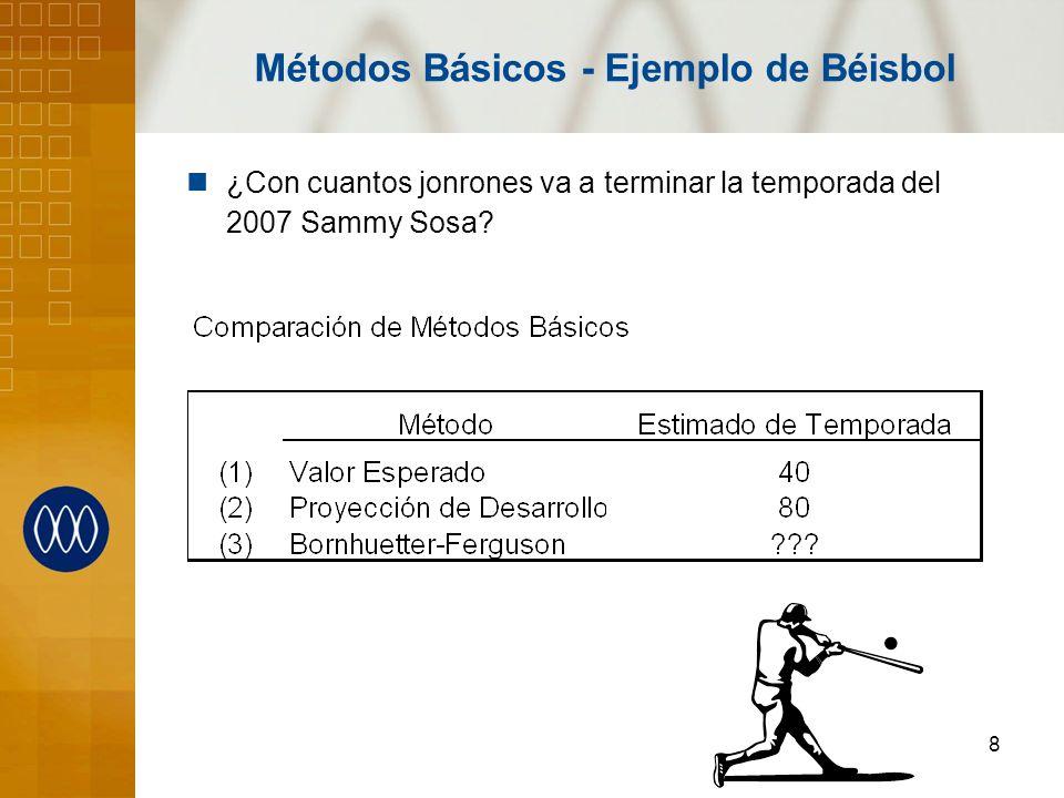 9 Métodos Básicos - Ejemplo de Béisbol ¿Con cuantos jonrones va a terminar la temporada del 2007 Sammy Sosa.