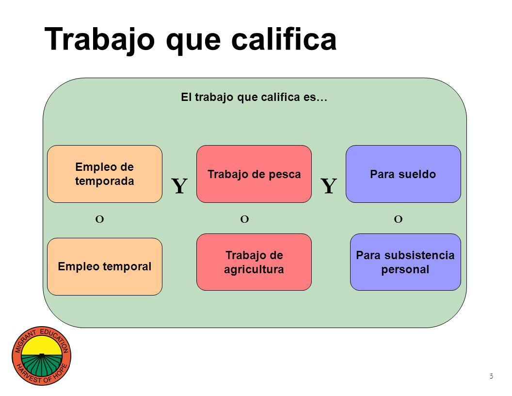 5 El trabajo que califica es… Empleo de temporada Empleo temporal Trabajo de agricultura Trabajo de pesca OO Y Trabajo que califica Y Para sueldo Para