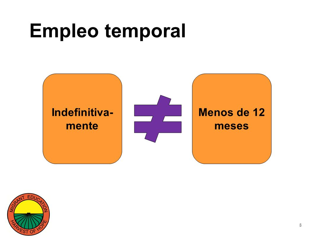 8 Empleo temporal Indefinitiva- mente Menos de 12 meses