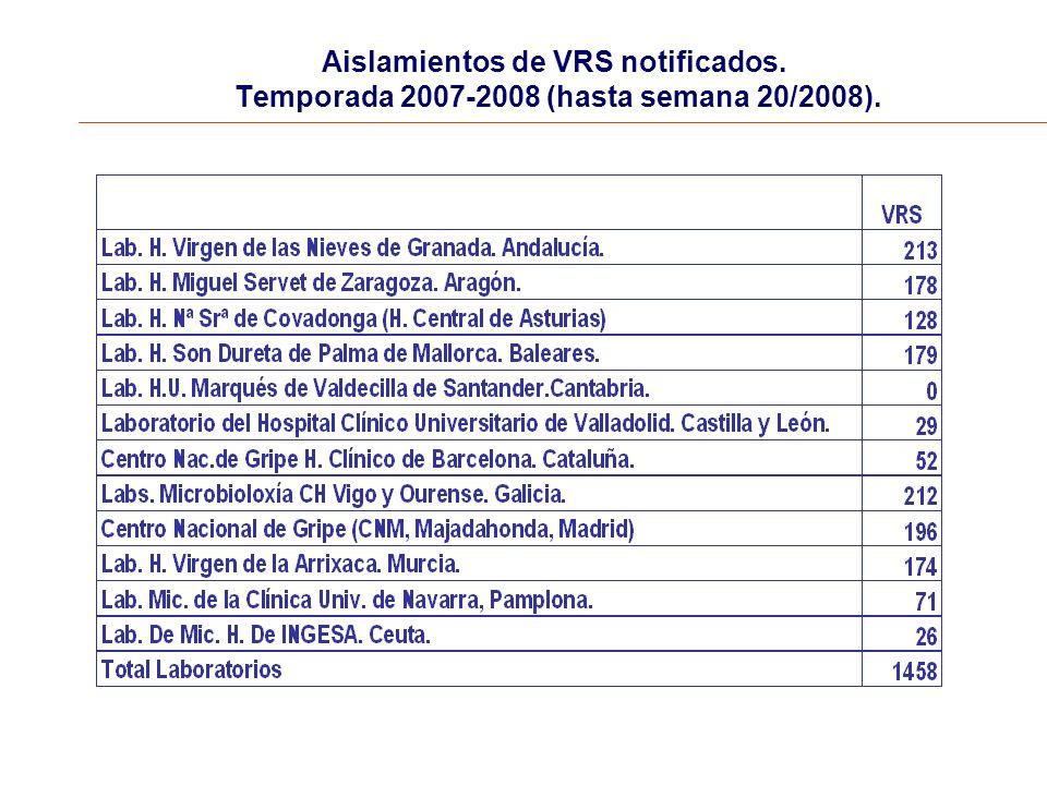 Aislamientos de VRS notificados. Temporada 2007-2008 (hasta semana 20/2008).
