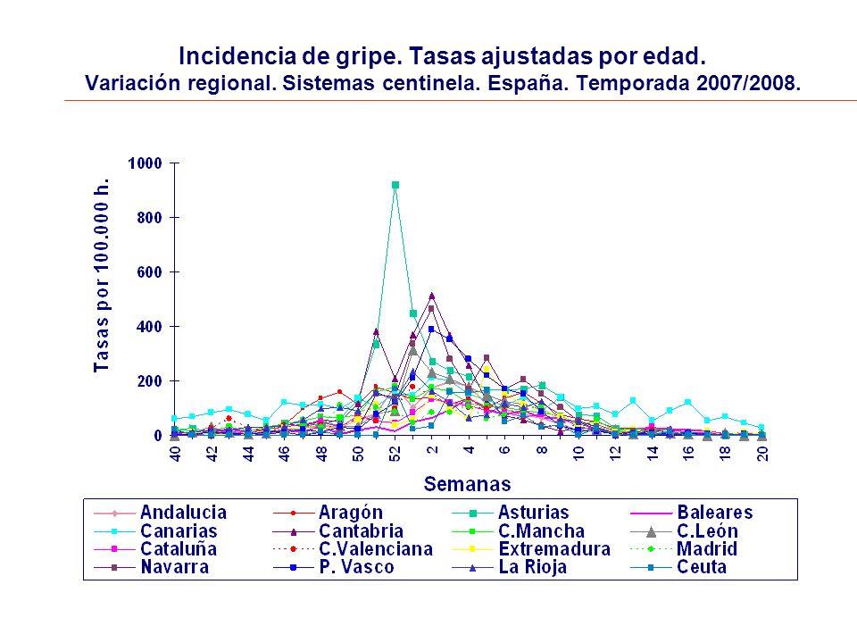 Incidencia de gripe. Tasas ajustadas por edad. Variación regional.