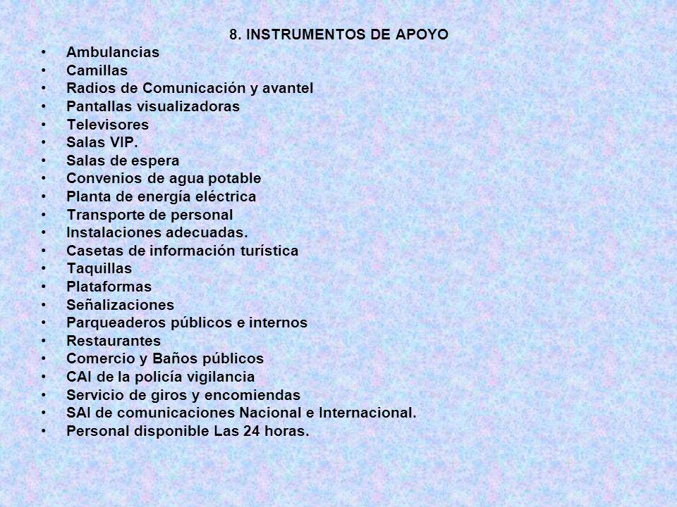 8.INSTRUMENTOS DE APOYO Servicio de taxis urbanos las 24 horas.