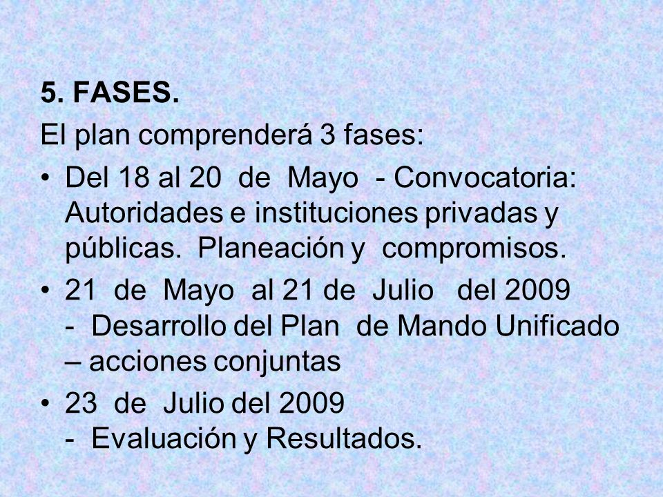 5.FASES.