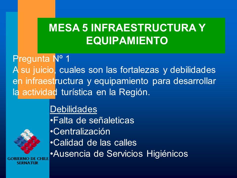 MESA 5 INFRAESTRUCTURA Y EQUIPAMIENTO Pregunta Nº 1 A su juicio, cuales son las fortalezas y debilidades en infraestructura y equipamiento para desarr