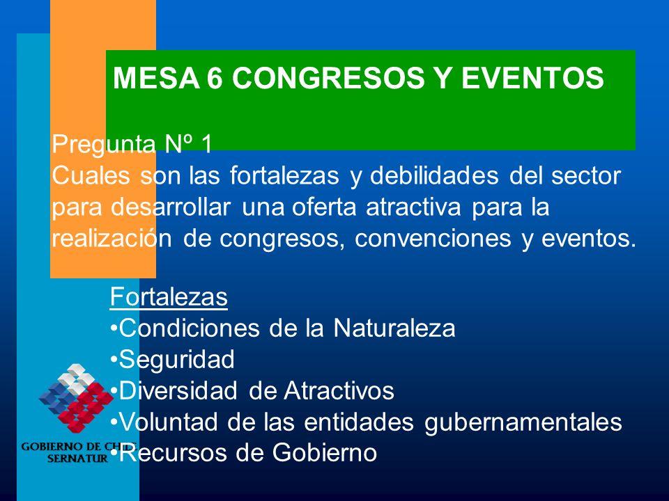 MESA 6 CONGRESOS Y EVENTOS Pregunta Nº 1 Cuales son las fortalezas y debilidades del sector para desarrollar una oferta atractiva para la realización