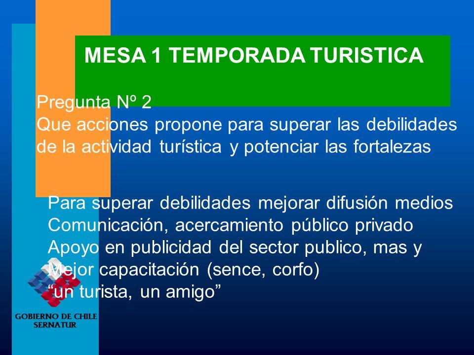 MESA 1 TEMPORADA TURISTICA Pregunta Nº 2 Que acciones propone para superar las debilidades de la actividad turística y potenciar las fortalezas Para s