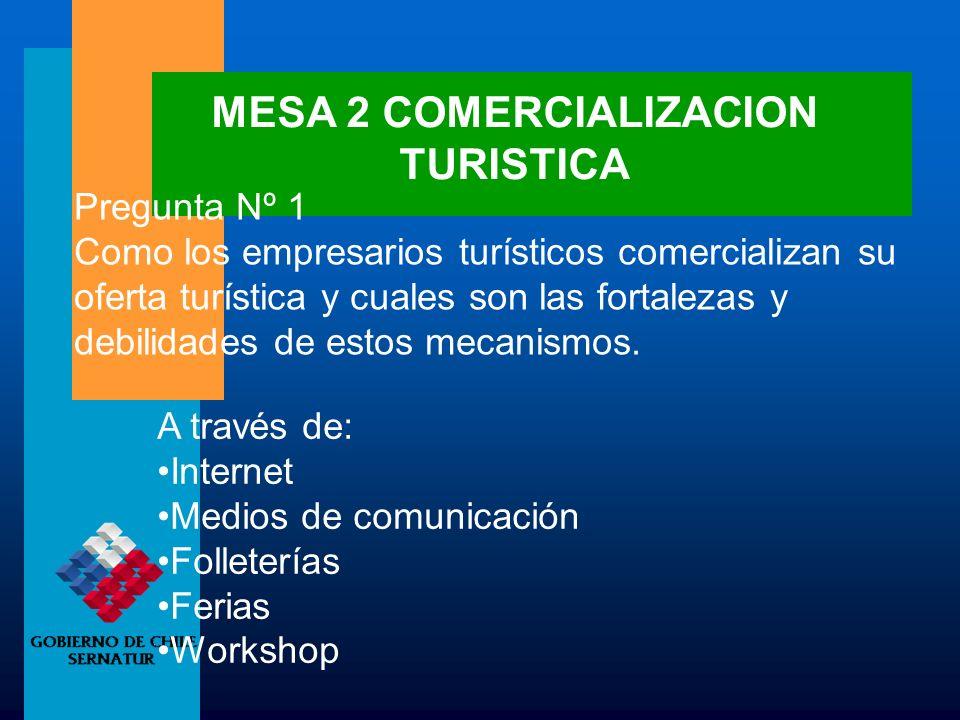 MESA 2 COMERCIALIZACION TURISTICA Pregunta Nº 1 Como los empresarios turísticos comercializan su oferta turística y cuales son las fortalezas y debili