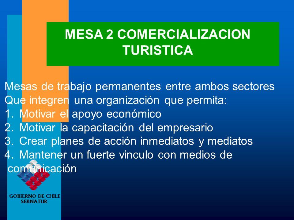 MESA 2 COMERCIALIZACION TURISTICA Mesas de trabajo permanentes entre ambos sectores Que integren una organización que permita: 1.Motivar el apoyo econ