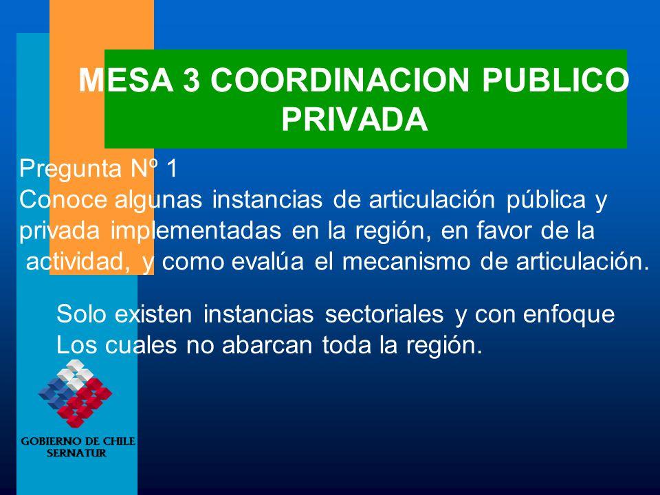 MESA 3 COORDINACION PUBLICO PRIVADA Pregunta Nº 1 Conoce algunas instancias de articulación pública y privada implementadas en la región, en favor de