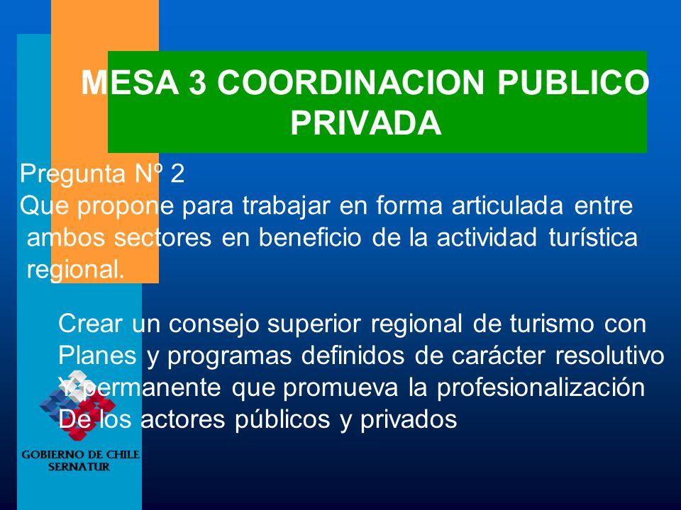 MESA 3 COORDINACION PUBLICO PRIVADA Pregunta Nº 2 Que propone para trabajar en forma articulada entre ambos sectores en beneficio de la actividad turí
