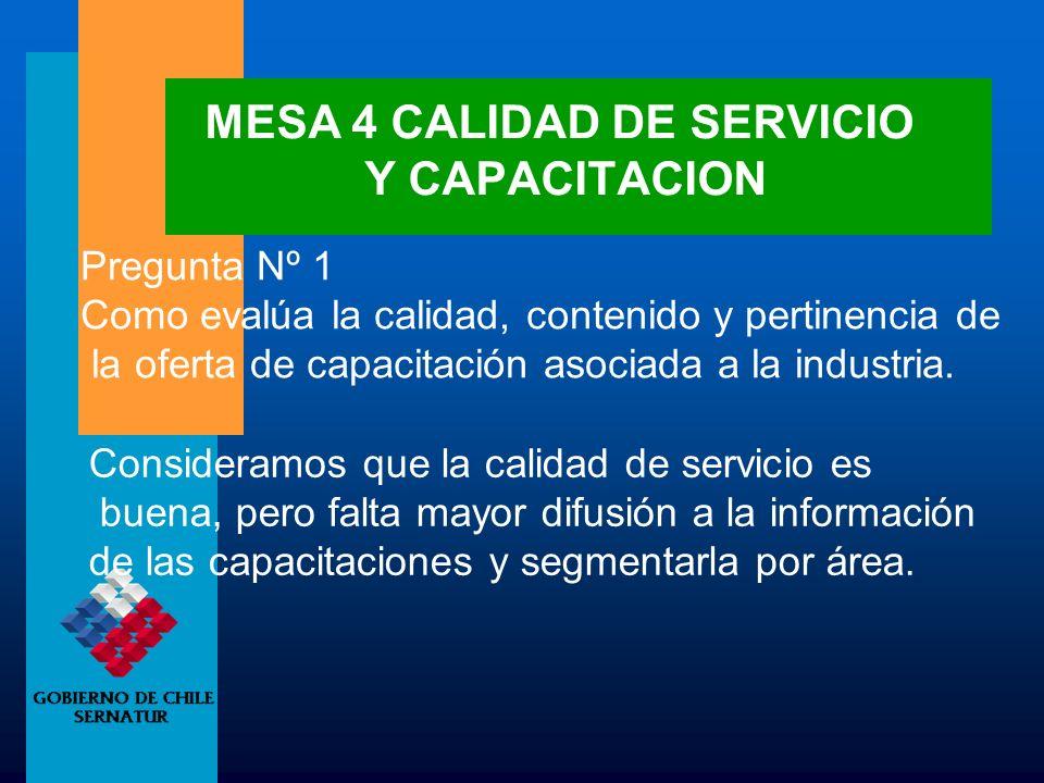 MESA 4 CALIDAD DE SERVICIO Y CAPACITACION Pregunta Nº 1 Como evalúa la calidad, contenido y pertinencia de la oferta de capacitación asociada a la ind