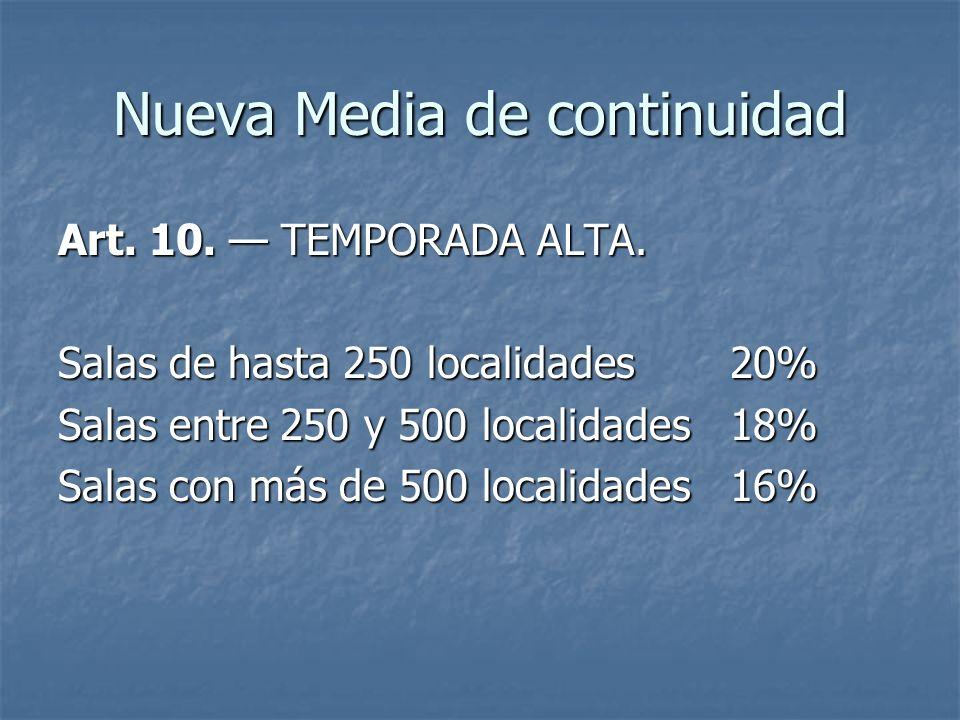 Nueva Media de continuidad Art. 10. TEMPORADA ALTA. Salas de hasta 250 localidades 20% Salas entre 250 y 500 localidades18% Salas con más de 500 local