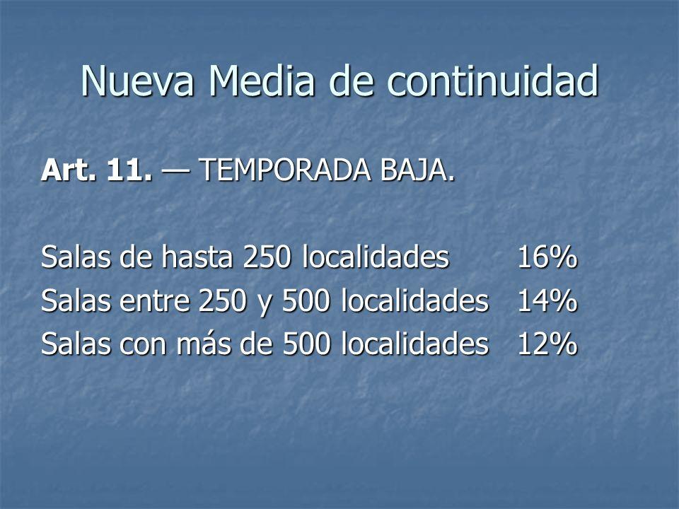 Nueva Media de continuidad Art. 11. TEMPORADA BAJA. Salas de hasta 250 localidades 16% Salas entre 250 y 500 localidades14% Salas con más de 500 local