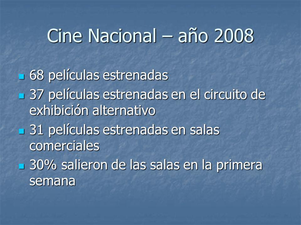 Cine Nacional – año 2008 68 películas estrenadas 68 películas estrenadas 37 películas estrenadas en el circuito de exhibición alternativo 37 películas