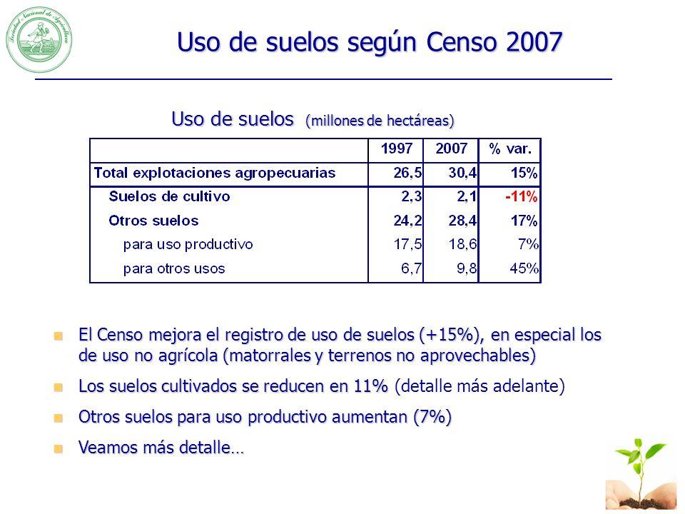 Uso de suelos productivos Aunque se reducen los suelos destinados a usos productivos… Aunque se reducen los suelos destinados a usos productivos… los suelos dedicados a cultivos (-11%) los suelos dedicados a cultivos (-11%) La superficie dedicada a praderas (-7%), aunque aumentan las mejoradas La superficie dedicada a praderas (-7%), aunque aumentan las mejoradas disminuyen las plantaciones forestales (-22%) disminuyen las plantaciones forestales (-22%) hay un mejor registro del bosque nativo (5,6 mill.