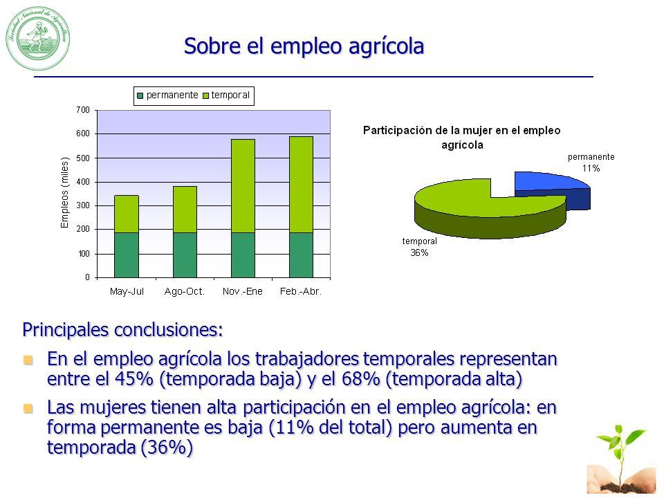 Principales Conclusiones Mejora el registro de los suelos agrícolas Mejora el registro de los suelos agrícolas en particular de suelos de propiedad del Estado.