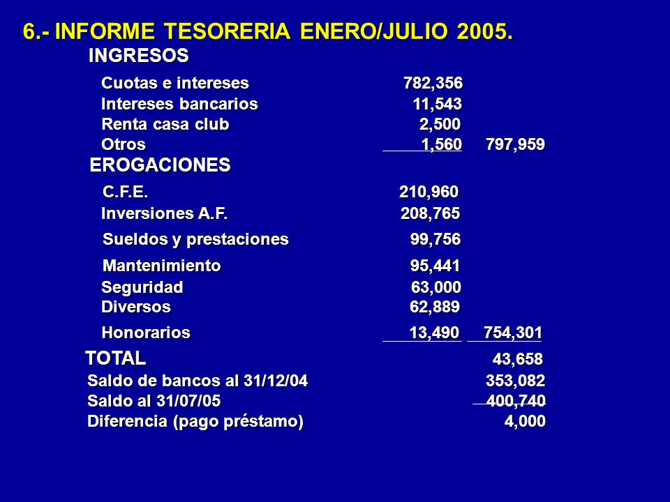 6.- INFORME TESORERIA ENERO/JULIO 2005. INGRESOS Cuotas e intereses 782,356 Intereses bancarios 11,543 Renta casa club 2,500 Otros 1,560 797,959 EROGA