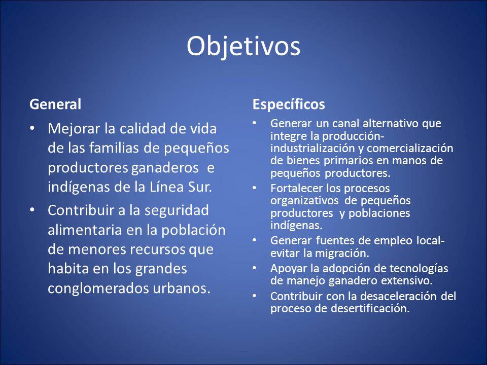Objetivos General Mejorar la calidad de vida de las familias de pequeños productores ganaderos e indígenas de la Línea Sur.