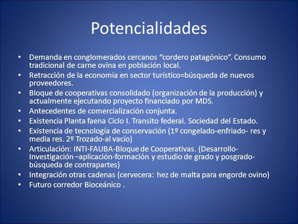 Propuesta Fase 1 Integración de la cadena 500 pequeños productores Seleccion y acopio de corderos- chivitos y abasto.