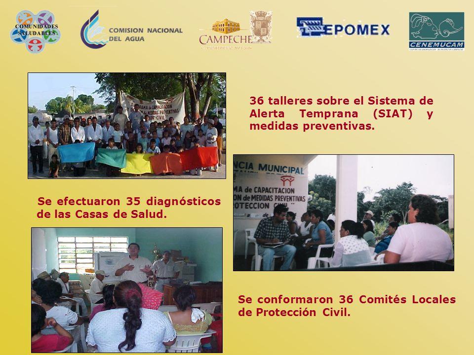 36 talleres sobre el Sistema de Alerta Temprana (SIAT) y medidas preventivas. Se efectuaron 35 diagnósticos de las Casas de Salud. Se conformaron 36 C