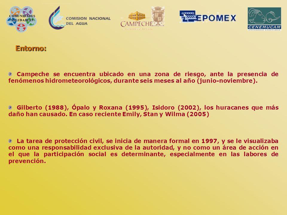 Entorno: Campeche se encuentra ubicado en una zona de riesgo, ante la presencia de fenómenos hidrometeorológicos, durante seis meses al año (junio-nov