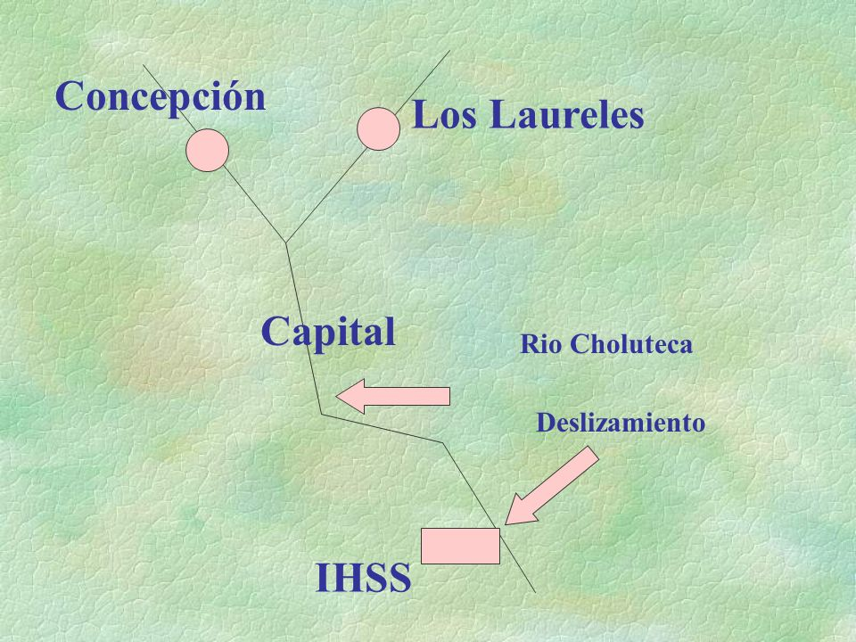 IHSS Capital Los Laureles Concepción Rio Choluteca Deslizamiento