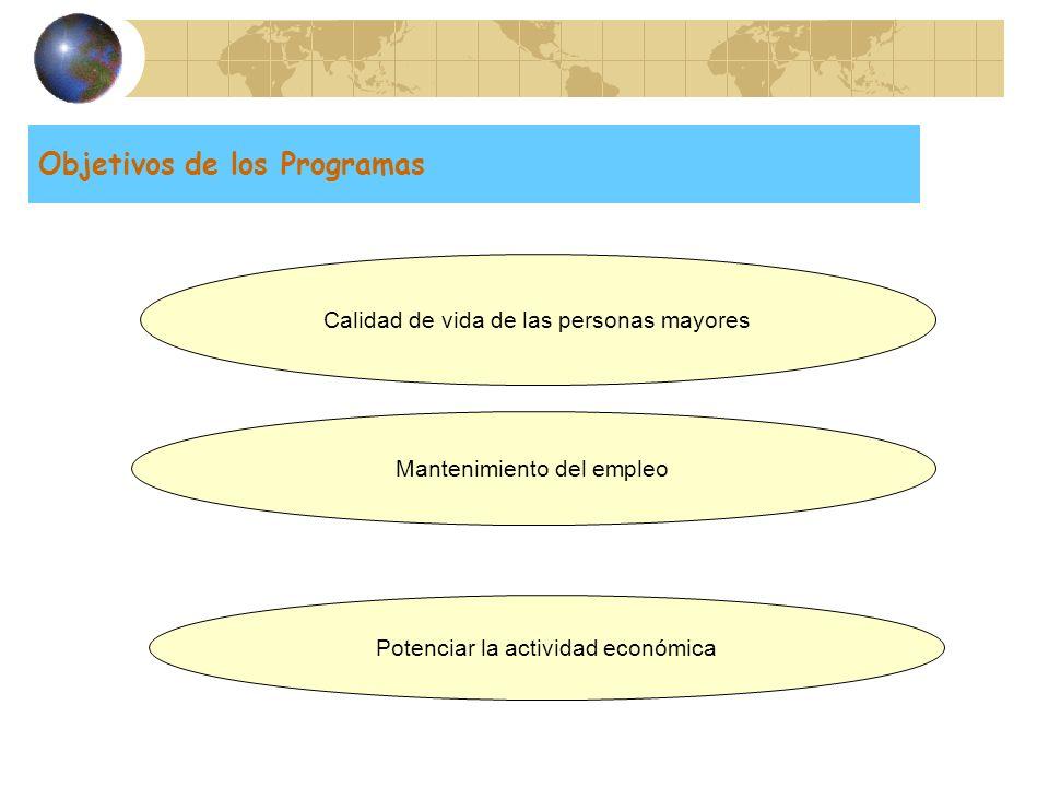 Objetivos de los Programas Calidad de vida de las personas mayores Mantenimiento del empleo Potenciar la actividad económica